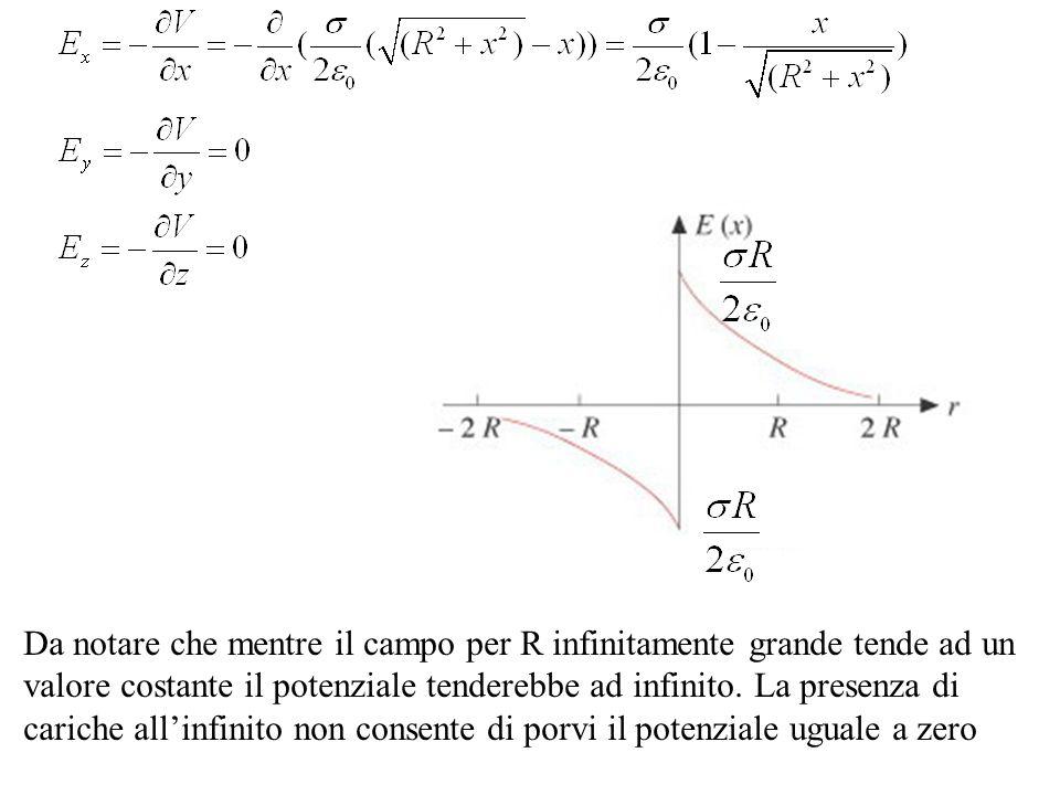 Da notare che mentre il campo per R infinitamente grande tende ad un valore costante il potenziale tenderebbe ad infinito. La presenza di cariche alli