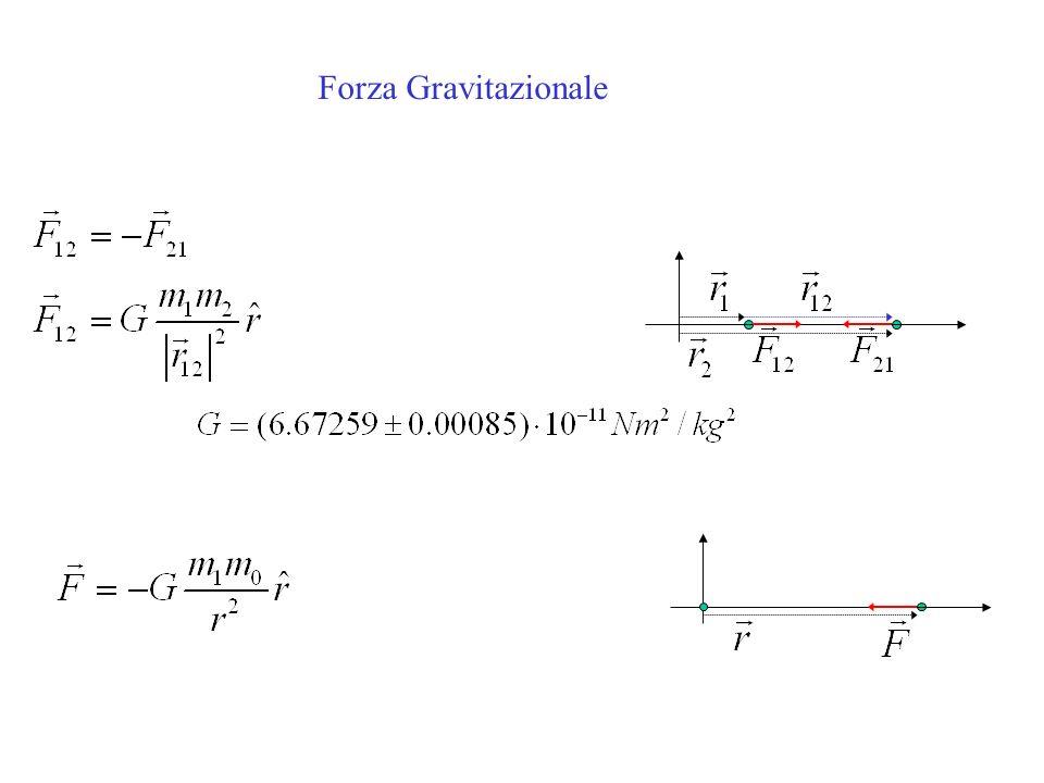 Lenergia potenziale delle tre cariche q nella loro posizione (il lavoro della forza elettrica per portare le tre cariche da r allinfinito) è data da: Lenergia elettrostatica complessiva è data da: