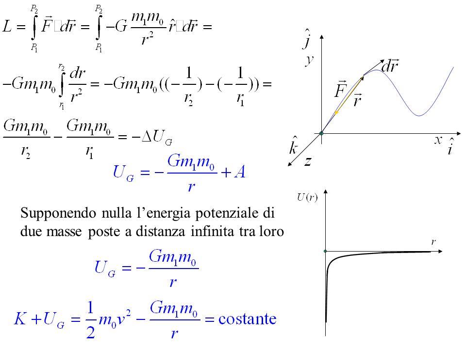 Supponendo nulla lenergia potenziale di due masse poste a distanza infinita tra loro