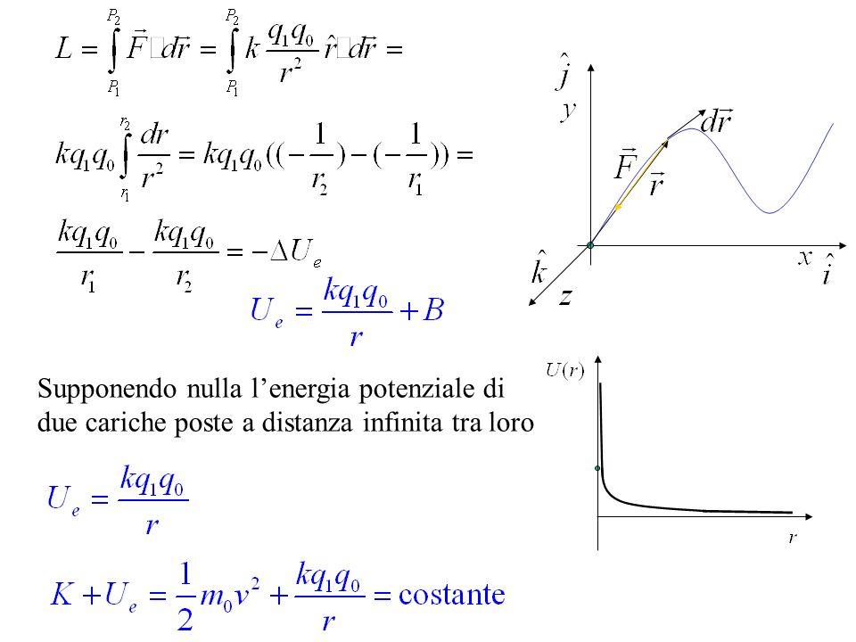 Supponendo nulla lenergia potenziale di due cariche poste a distanza infinita tra loro