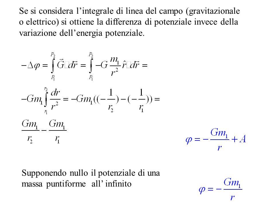 Supponendo nullo il potenziale di una massa puntiforme all infinito Se si considera lintegrale di linea del campo (gravitazionale o elettrico) si otti