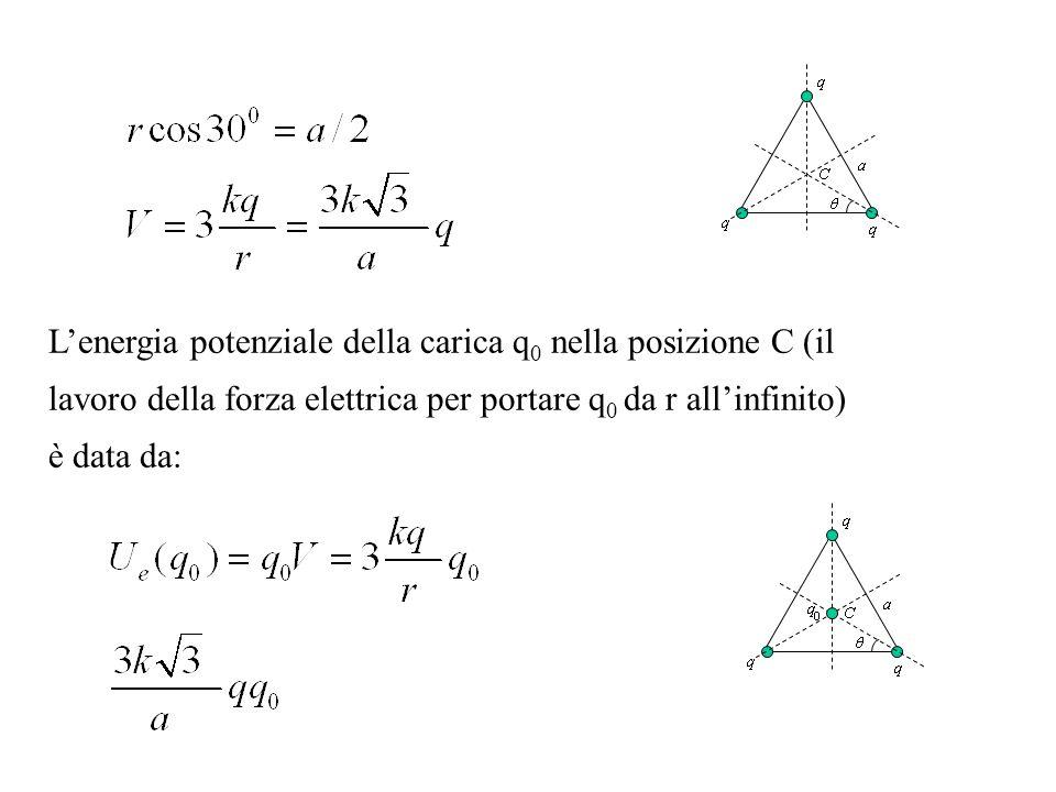 Lenergia potenziale della carica q 0 nella posizione C (il lavoro della forza elettrica per portare q 0 da r allinfinito) è data da: