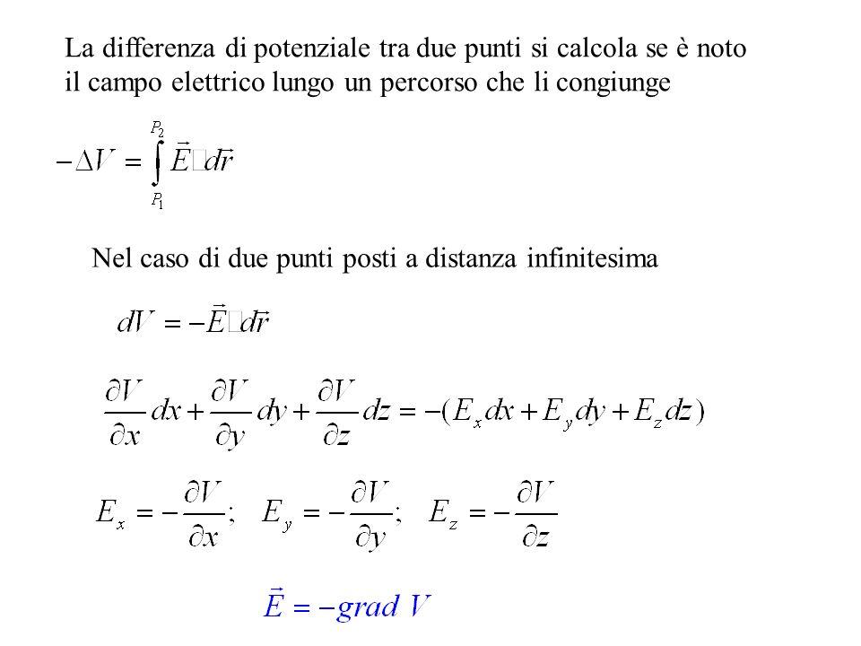 La differenza di potenziale tra due punti si calcola se è noto il campo elettrico lungo un percorso che li congiunge Nel caso di due punti posti a dis