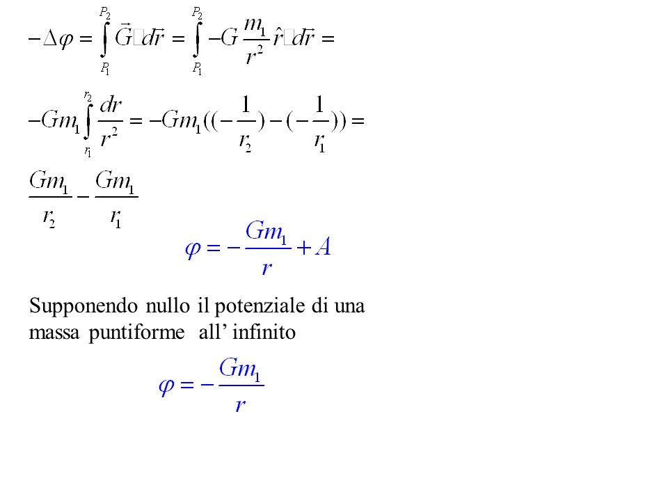 Supponendo nullo il potenziale di una massa puntiforme all infinito
