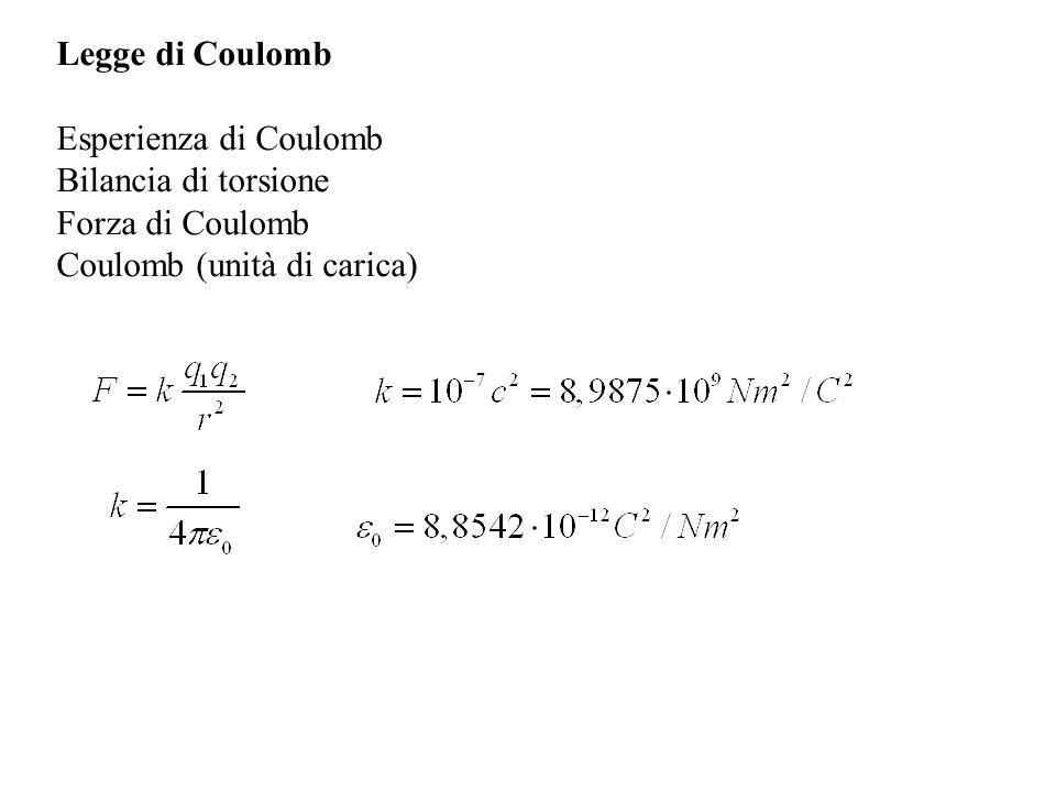 Legge di Coulomb Esperienza di Coulomb Bilancia di torsione Forza di Coulomb Coulomb (unità di carica)