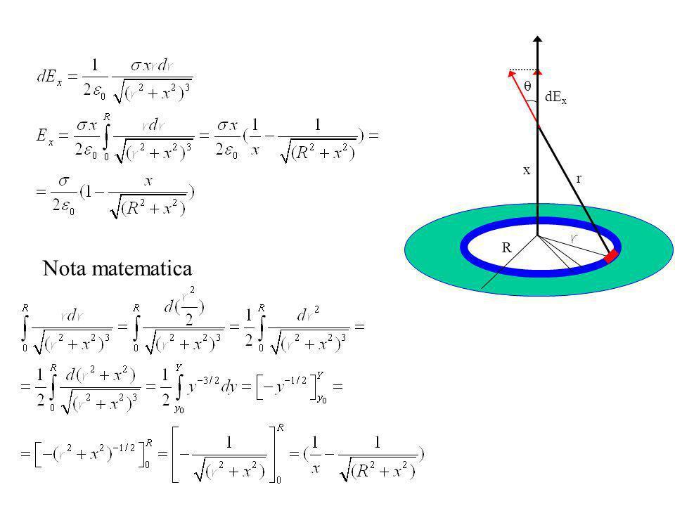 x dE x r R r Nota matematica