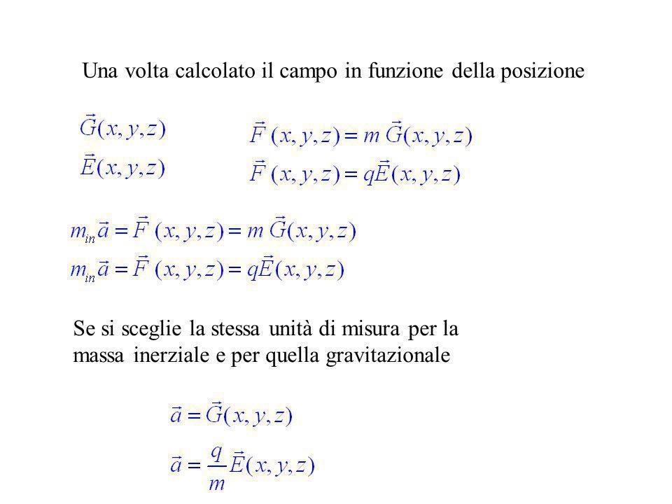 Una volta calcolato il campo in funzione della posizione Se si sceglie la stessa unità di misura per la massa inerziale e per quella gravitazionale
