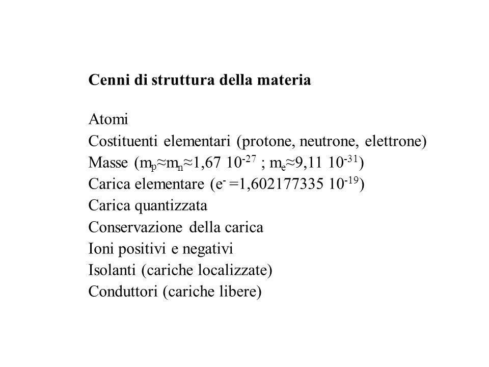 Cenni di struttura della materia Atomi Costituenti elementari (protone, neutrone, elettrone) Masse (m p m n 1,67 10 -27 ; m e 9,11 10 -31 ) Carica ele