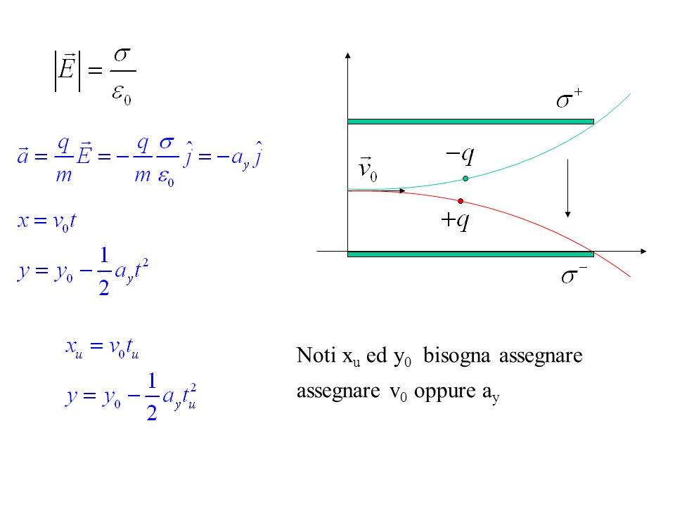Noti x u ed y 0 bisogna assegnare assegnare v 0 oppure a y