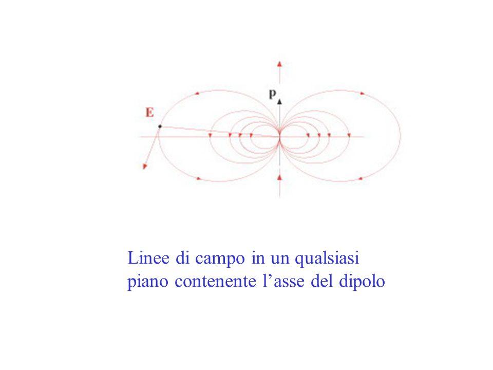 Se si tracciano delle curve determinate, a partire da una generica posizione per spostamenti infinitesimi ortogonali alle superfici equipotenziali e paralleli e concordi al campo elettrico si ottengono le linee di campo