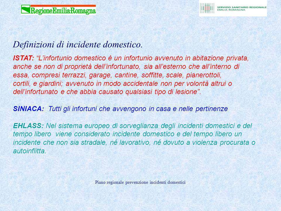 Definizioni di incidente domestico.