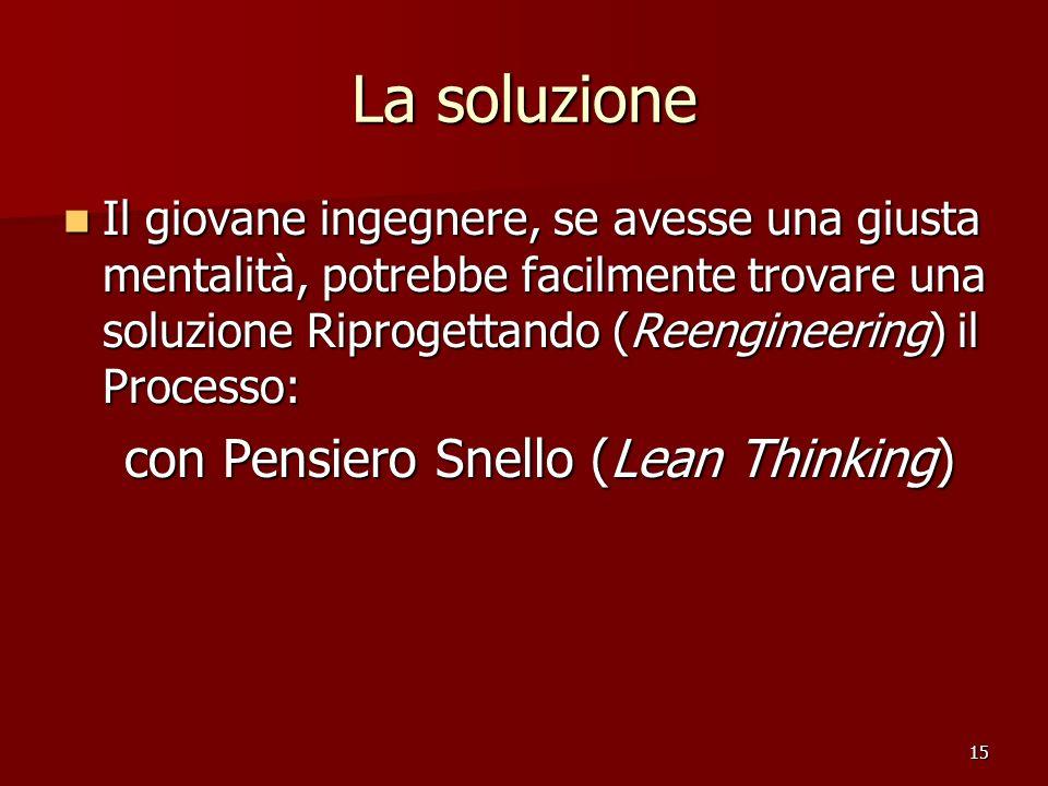 15 La soluzione Il giovane ingegnere, se avesse una giusta mentalità, potrebbe facilmente trovare una soluzione Riprogettando (Reengineering) il Proce