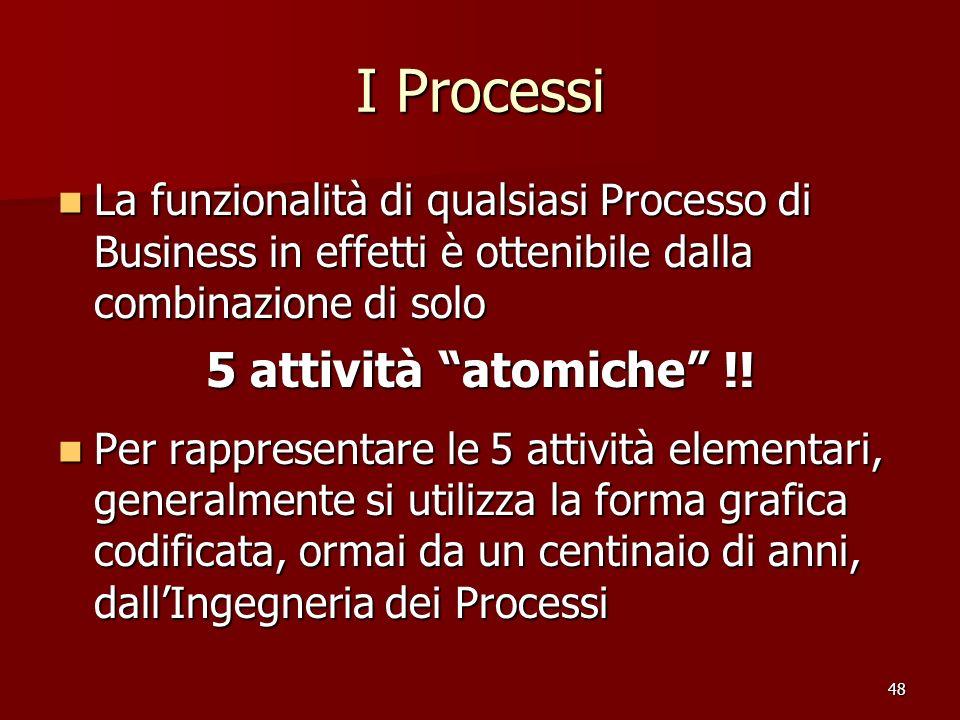 48 I Processi La funzionalità di qualsiasi Processo di Business in effetti è ottenibile dalla combinazione di solo La funzionalità di qualsiasi Proces