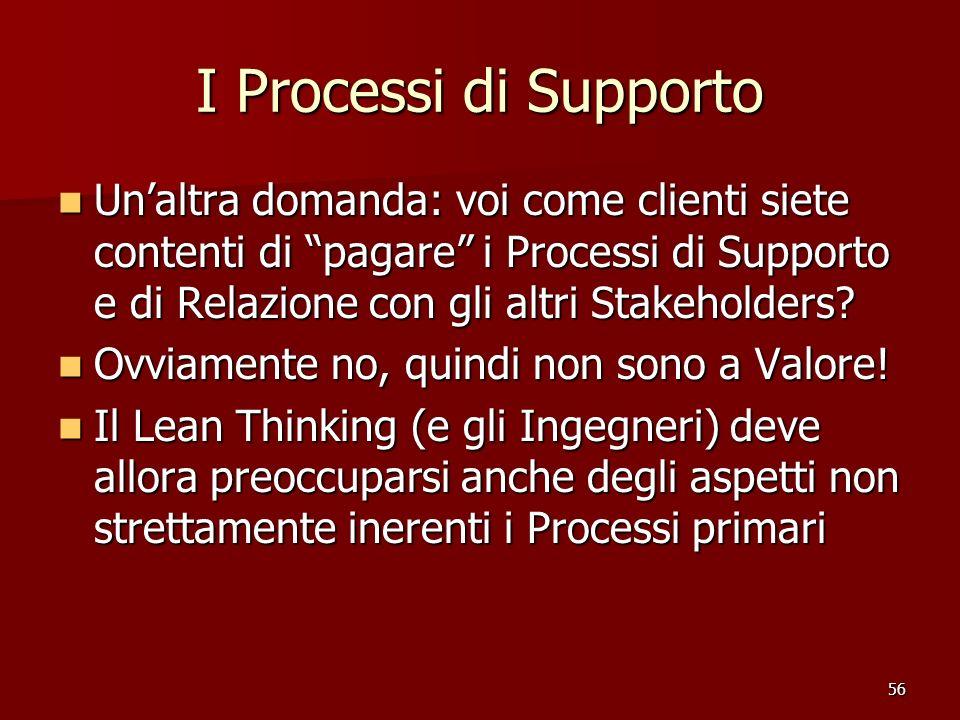 56 I Processi di Supporto Unaltra domanda: voi come clienti siete contenti di pagare i Processi di Supporto e di Relazione con gli altri Stakeholders?