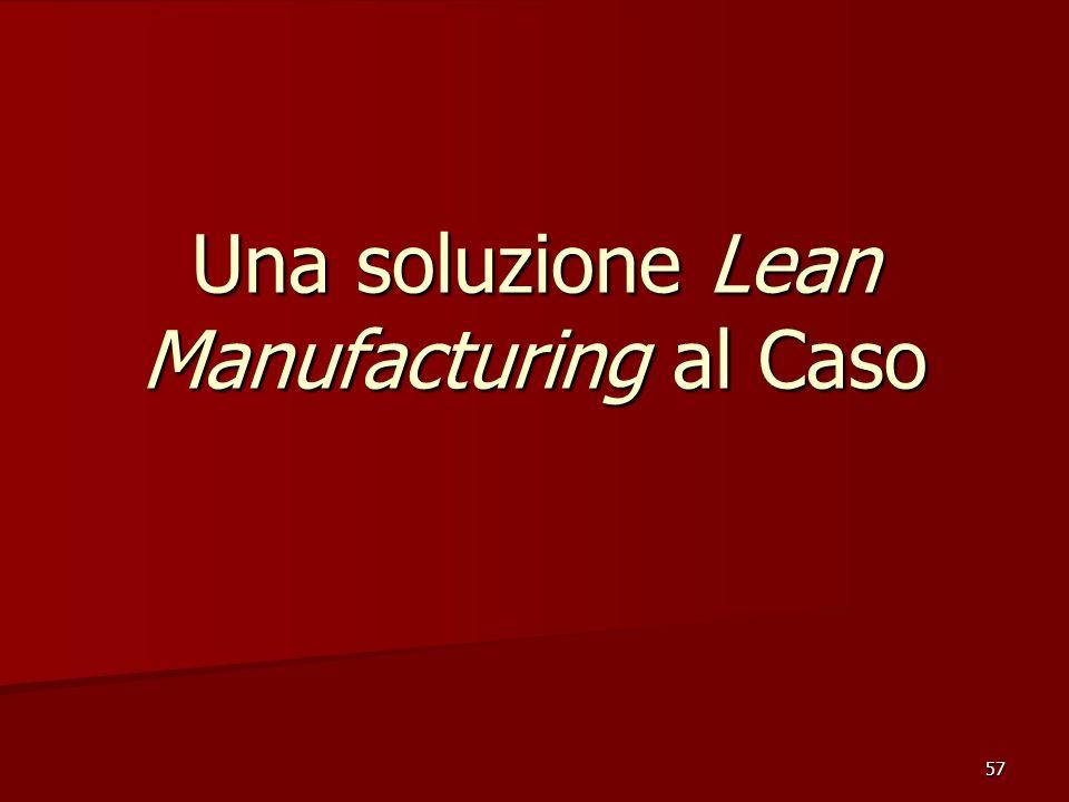 57 Una soluzione Lean Manufacturing al Caso