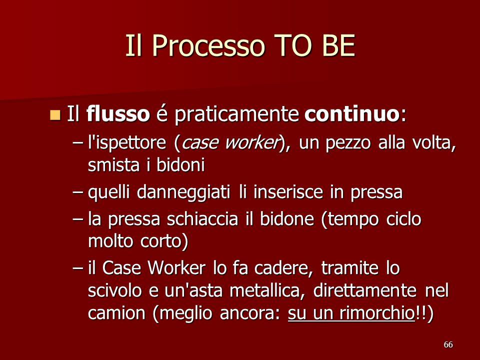 66 Il Processo TO BE Il flusso é praticamente continuo: Il flusso é praticamente continuo: –l'ispettore (case worker), un pezzo alla volta, smista i b