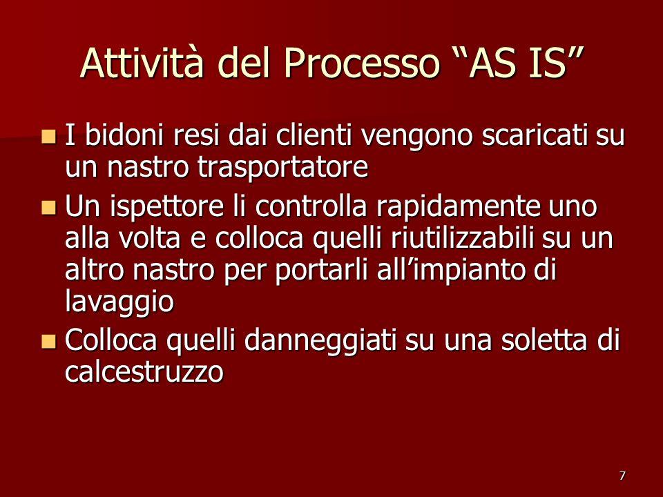 48 I Processi La funzionalità di qualsiasi Processo di Business in effetti è ottenibile dalla combinazione di solo La funzionalità di qualsiasi Processo di Business in effetti è ottenibile dalla combinazione di solo 5 attività atomiche !.
