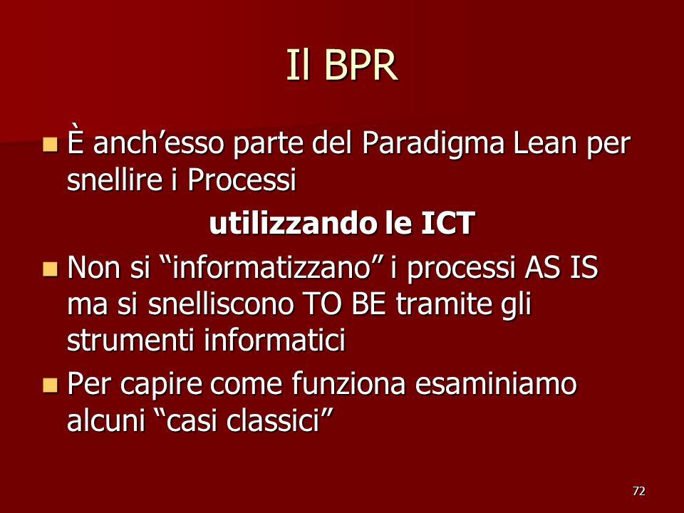 72 Il BPR È anchesso parte del Paradigma Lean per snellire i Processi È anchesso parte del Paradigma Lean per snellire i Processi utilizzando le ICT N