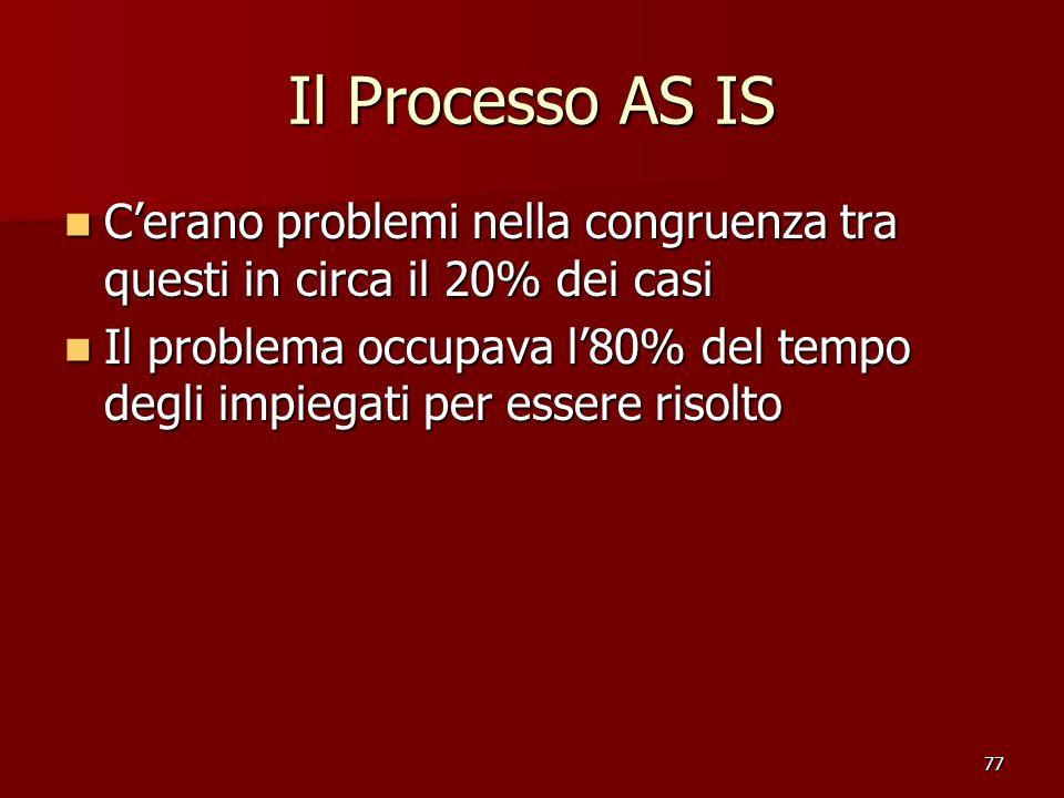 77 Il Processo AS IS Cerano problemi nella congruenza tra questi in circa il 20% dei casi Cerano problemi nella congruenza tra questi in circa il 20%