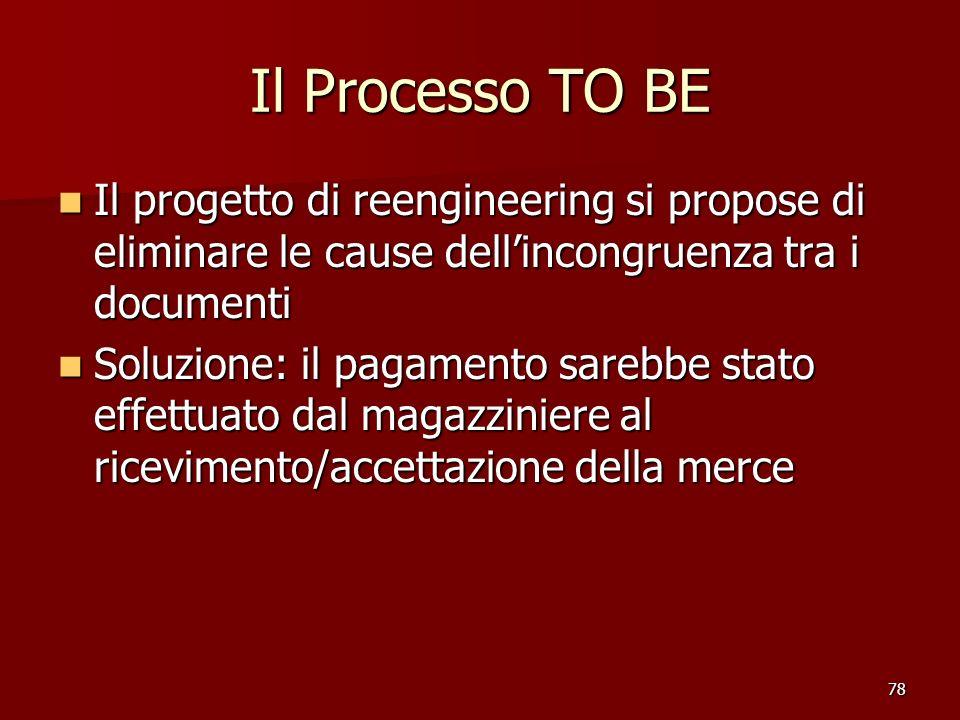 78 Il Processo TO BE Il progetto di reengineering si propose di eliminare le cause dellincongruenza tra i documenti Il progetto di reengineering si pr