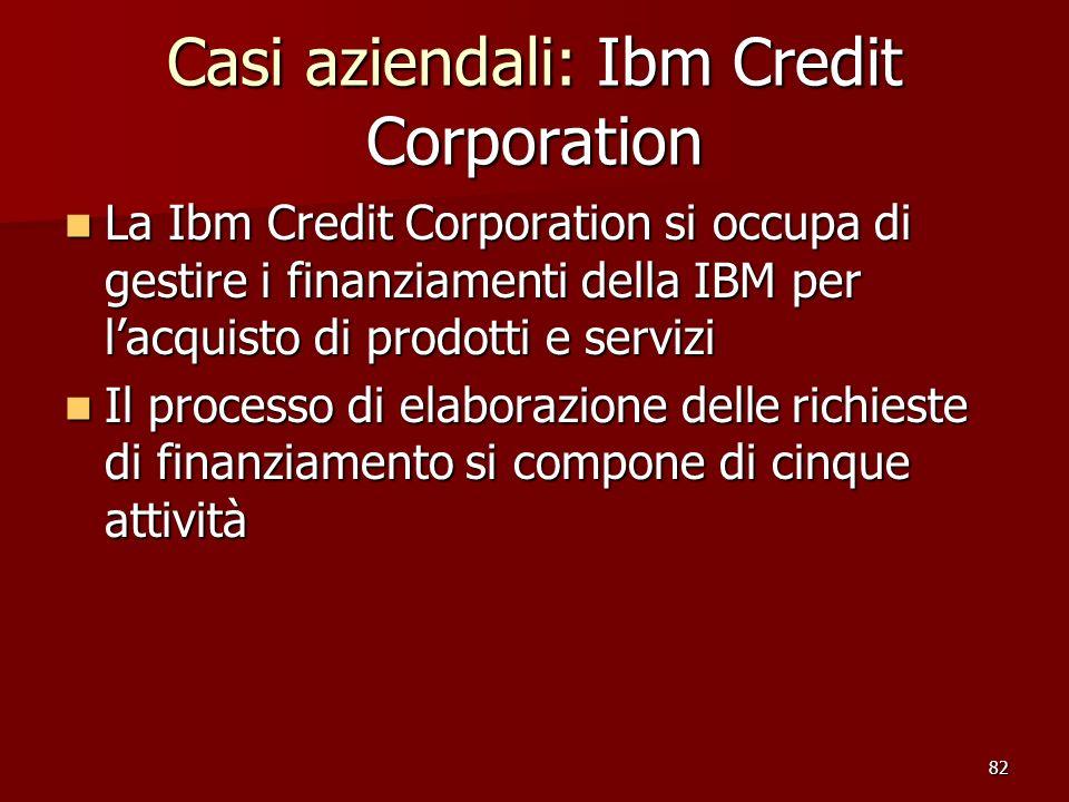 82 Casi aziendali: Ibm Credit Corporation La Ibm Credit Corporation si occupa di gestire i finanziamenti della IBM per lacquisto di prodotti e servizi