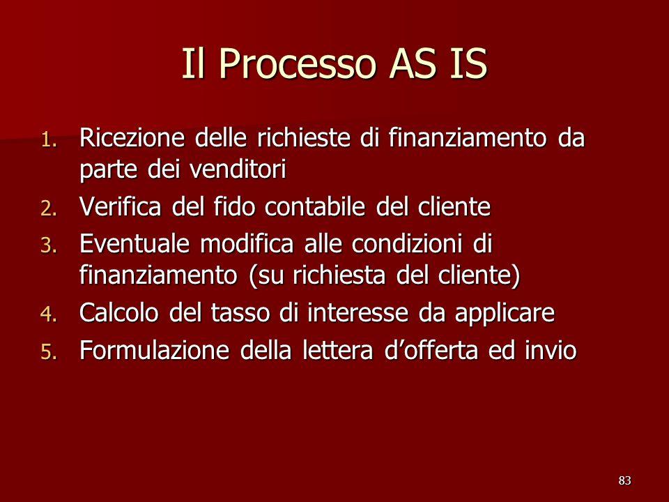 83 Il Processo AS IS 1. Ricezione delle richieste di finanziamento da parte dei venditori 2. Verifica del fido contabile del cliente 3. Eventuale modi