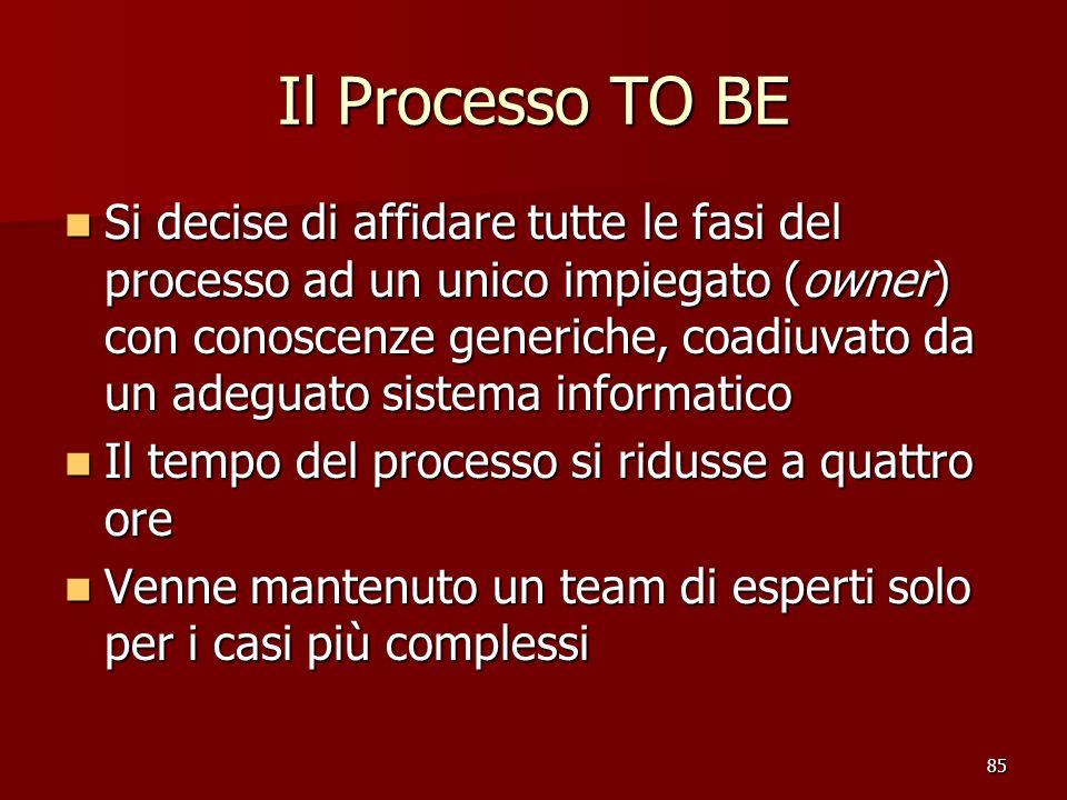 85 Il Processo TO BE Si decise di affidare tutte le fasi del processo ad un unico impiegato (owner) con conoscenze generiche, coadiuvato da un adeguat