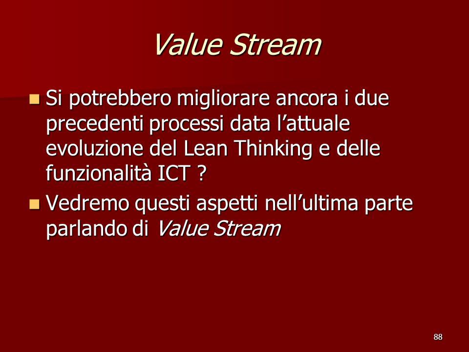 88 Value Stream Si potrebbero migliorare ancora i due precedenti processi data lattuale evoluzione del Lean Thinking e delle funzionalità ICT ? Si pot