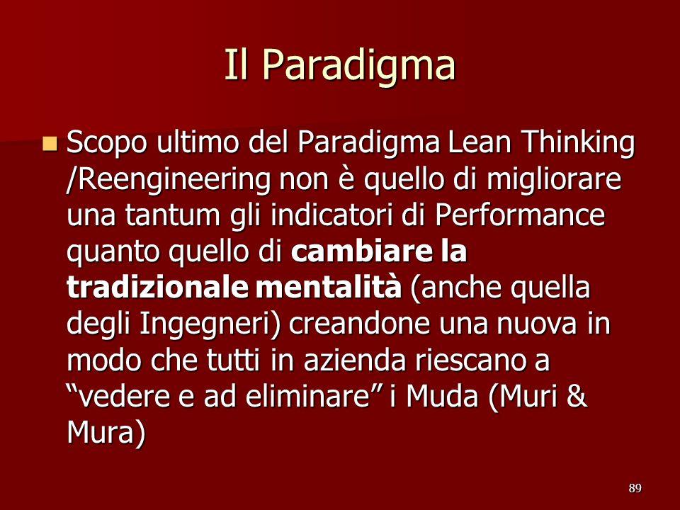 89 Il Paradigma Scopo ultimo del Paradigma Lean Thinking /Reengineering non è quello di migliorare una tantum gli indicatori di Performance quanto que