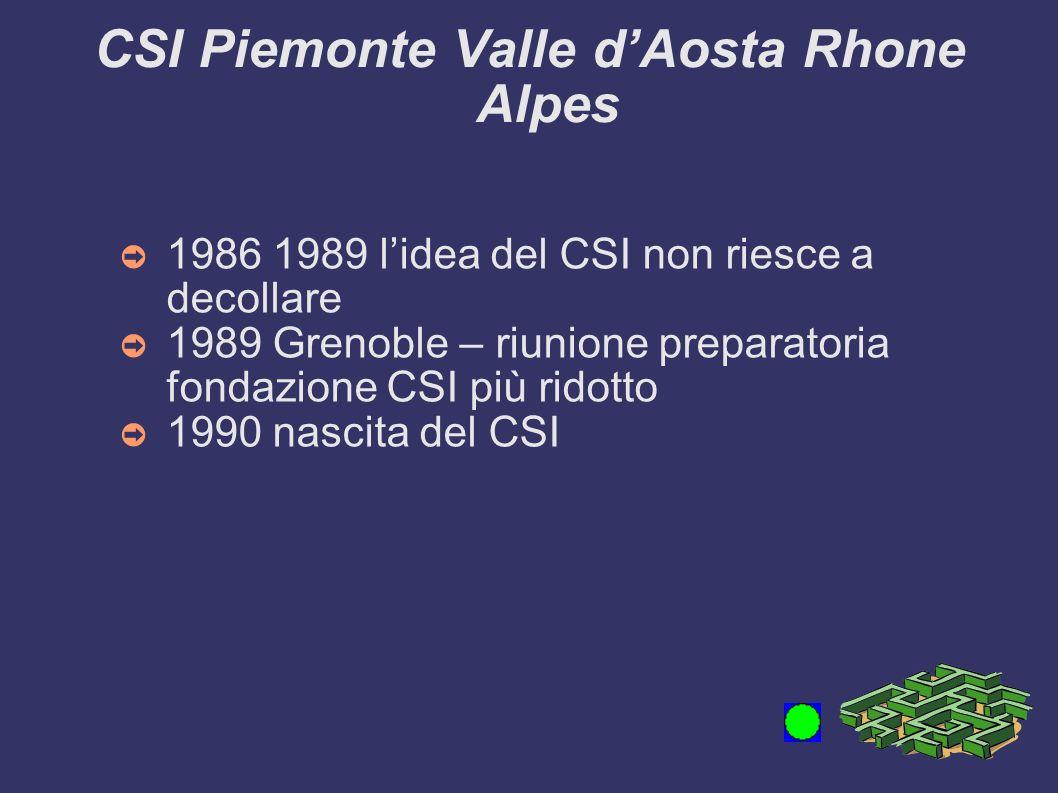 CSI Piemonte Valle dAosta Rhone Alpes 1986 1989 lidea del CSI non riesce a decollare 1989 Grenoble – riunione preparatoria fondazione CSI più ridotto
