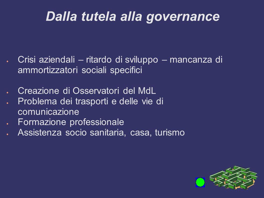 Dalla tutela alla governance Crisi aziendali – ritardo di sviluppo – mancanza di ammortizzatori sociali specifici Creazione di Osservatori del MdL Pro