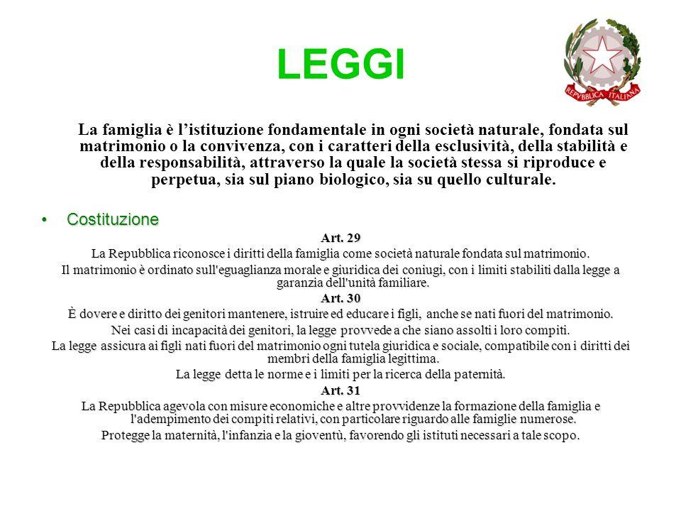 »Codice civile italiano Art.