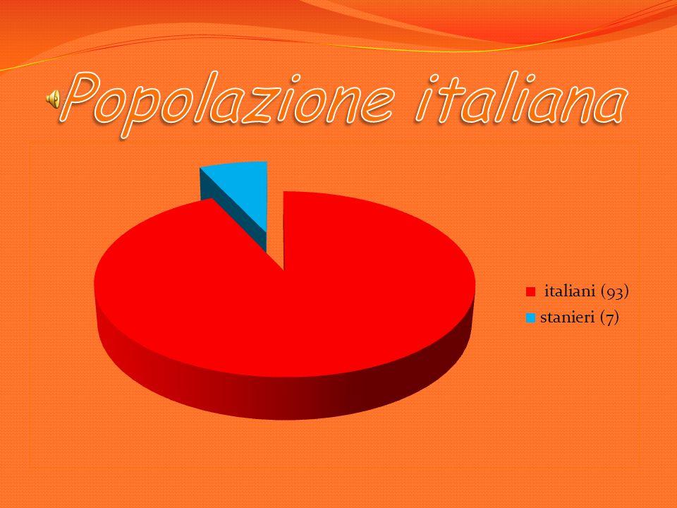 L'immigrazione in Italia è un fenomeno relativamente recente, che ha cominciato a raggiungere dimensioni significative all'incirca nei primi del Novec