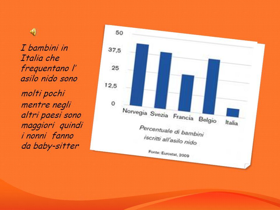 I divorzi in Italia sono aumentati molto negli anni dal 1996 fino al 2010