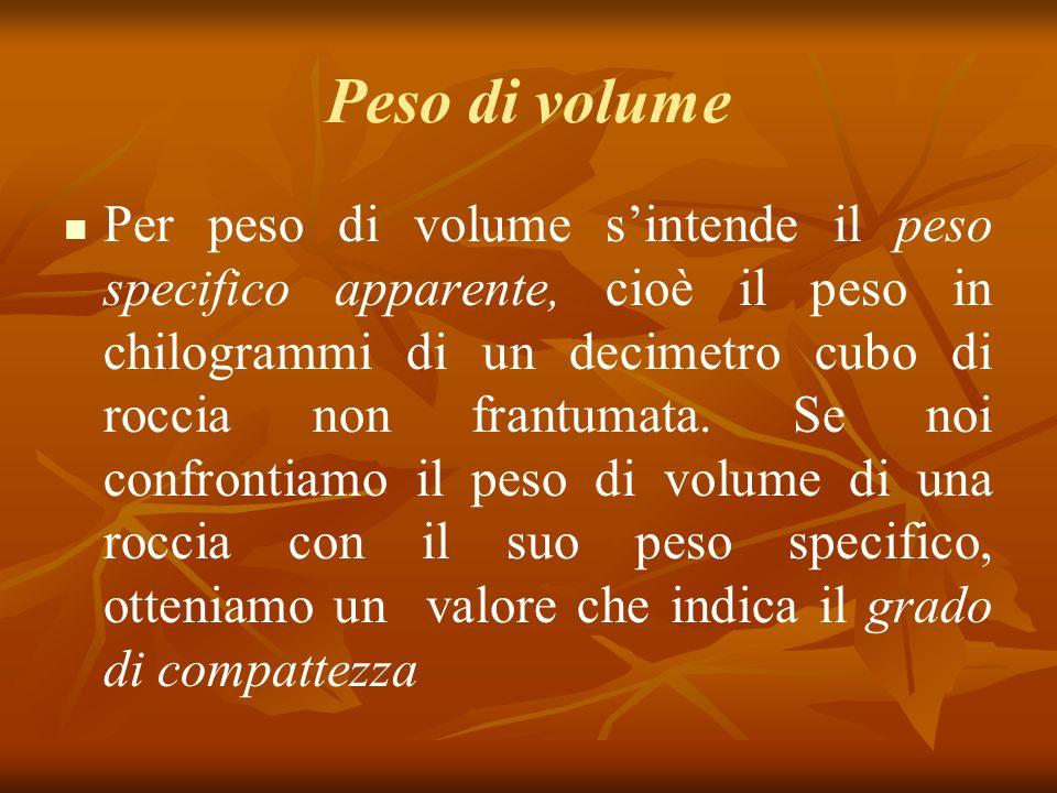 Peso di volume Per peso di volume sintende il peso specifico apparente, cioè il peso in chilogrammi di un decimetro cubo di roccia non frantumata.
