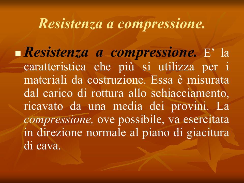 Resistenza a compressione.Resistenza a compressione.