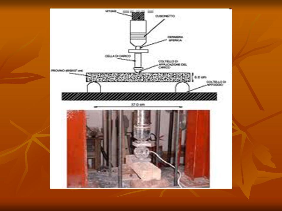 Elasticità La conoscenza del valore del modulo di elasticità (E) per i materiali da costruzione è necessaria per il calcolo delle strutture.