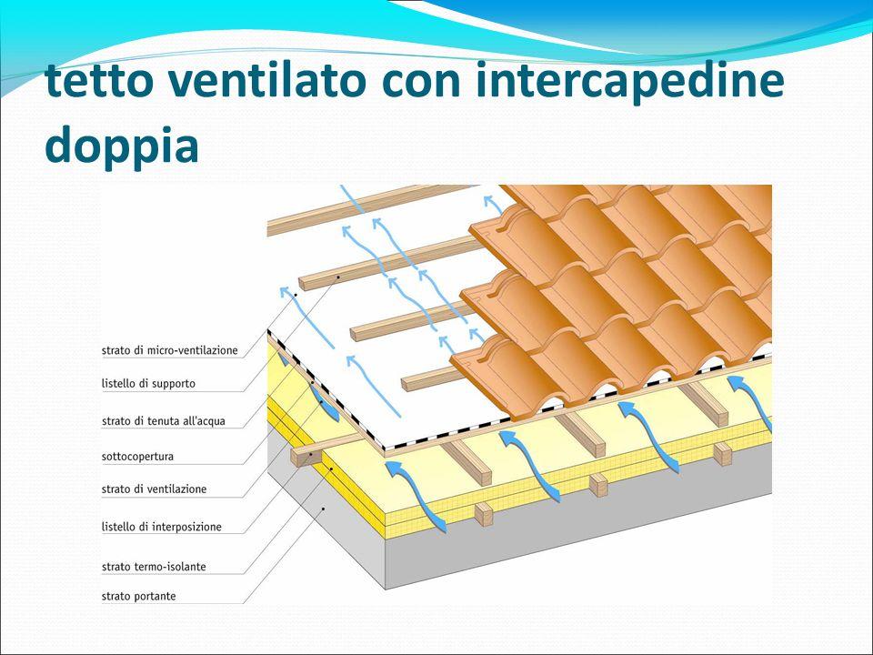 tetto ventilato con intercapedine doppia