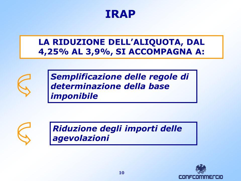 10 IRAP LA RIDUZIONE DELLALIQUOTA, DAL 4,25% AL 3,9%, SI ACCOMPAGNA A: Semplificazione delle regole di determinazione della base imponibile Riduzione