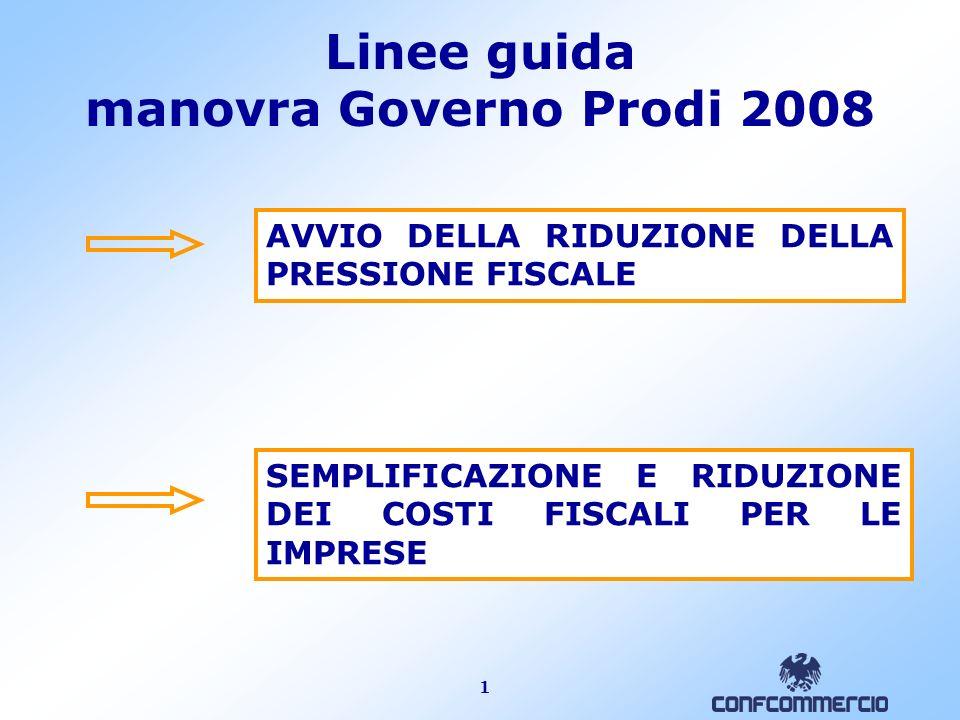 1 Linee guida manovra Governo Prodi 2008 AVVIO DELLA RIDUZIONE DELLA PRESSIONE FISCALE SEMPLIFICAZIONE E RIDUZIONE DEI COSTI FISCALI PER LE IMPRESE