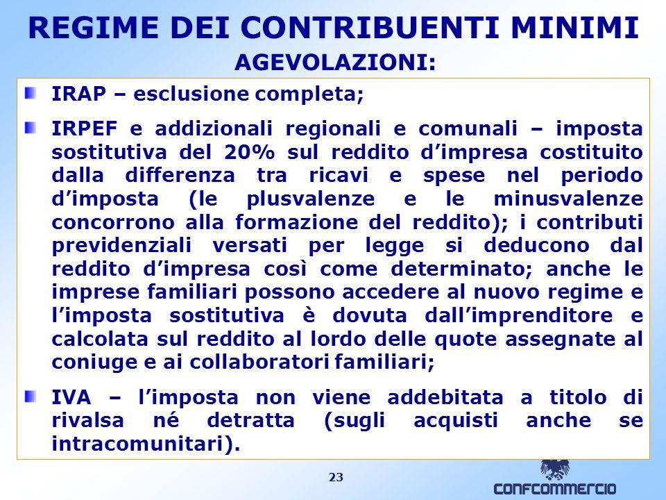 23 AGEVOLAZIONI: IRAP – esclusione completa; IRPEF e addizionali regionali e comunali – imposta sostitutiva del 20% sul reddito dimpresa costituito da