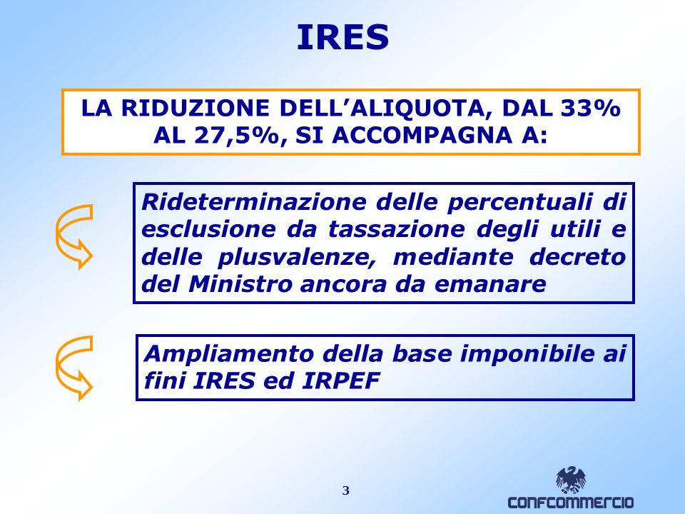 4 IRES - Ampliamento della base imponibile SI AGISCE IN PARTICOLARE LIMITANDO LA DEDUCIBILITÀ DI DUE COMPONENTI DI COSTI: INTERESSI PASSIVI AMMORTAMENTI