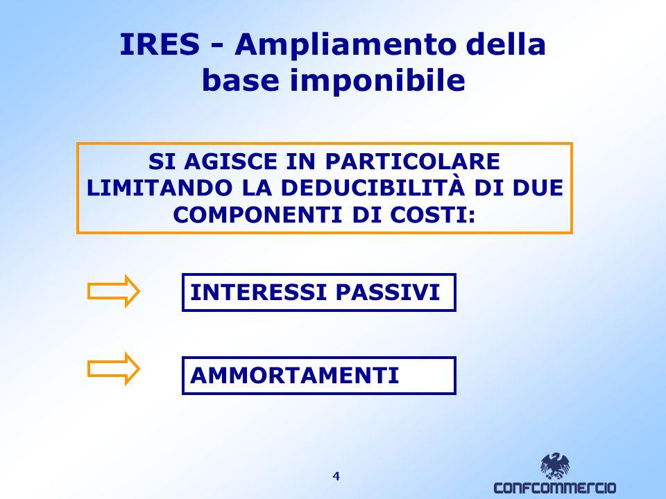 4 IRES - Ampliamento della base imponibile SI AGISCE IN PARTICOLARE LIMITANDO LA DEDUCIBILITÀ DI DUE COMPONENTI DI COSTI: INTERESSI PASSIVI AMMORTAMEN