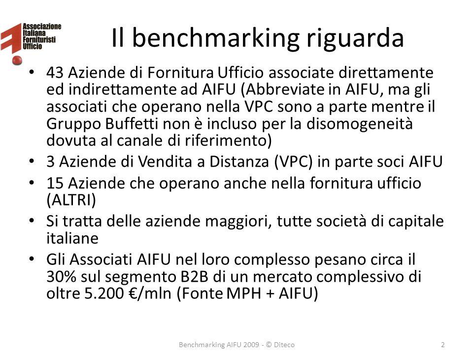 Il benchmarking riguarda 43 Aziende di Fornitura Ufficio associate direttamente ed indirettamente ad AIFU (Abbreviate in AIFU, ma gli associati che operano nella VPC sono a parte mentre il Gruppo Buffetti non è incluso per la disomogeneità dovuta al canale di riferimento) 3 Aziende di Vendita a Distanza (VPC) in parte soci AIFU 15 Aziende che operano anche nella fornitura ufficio (ALTRI) Si tratta delle aziende maggiori, tutte società di capitale italiane Gli Associati AIFU nel loro complesso pesano circa il 30% sul segmento B2B di un mercato complessivo di oltre 5.200 /mln (Fonte MPH + AIFU) 2Benchmarking AIFU 2009 - © Diteco