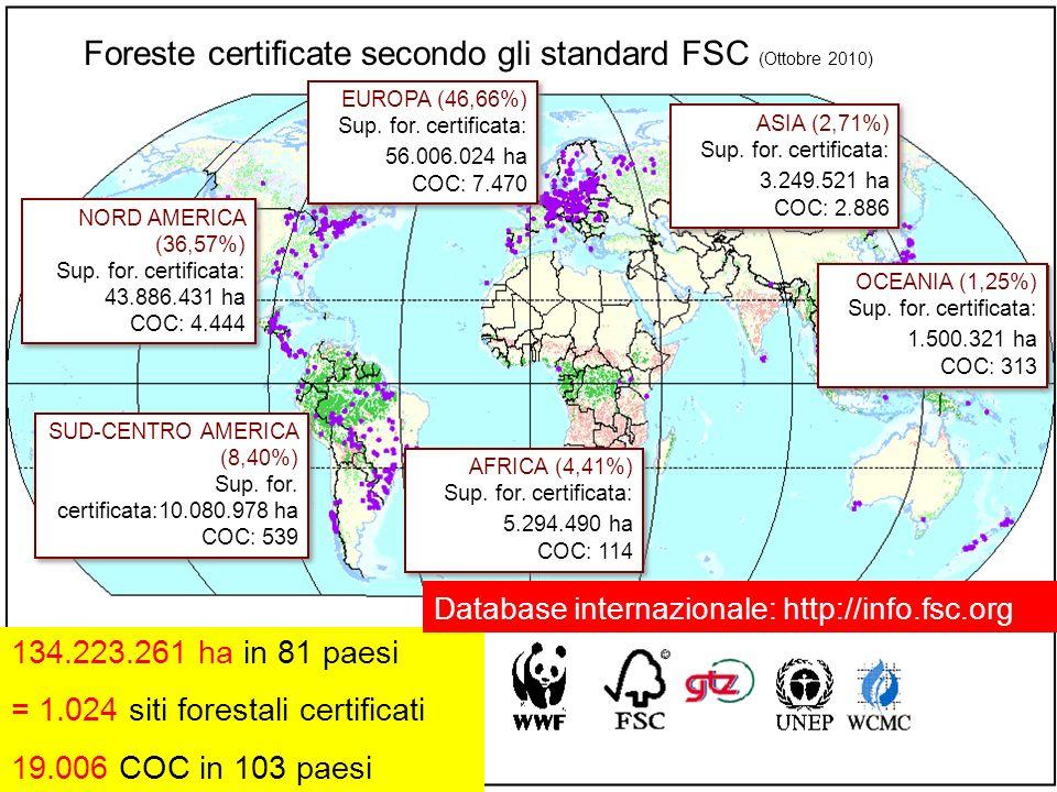 Forest Stewardship Council Gruppo FSC-Italia ® FSC, A.C. All rights reserved FSC-SECR-0051 Presentation May 6, 2014 · 3 Il Forest Stewardship Council,