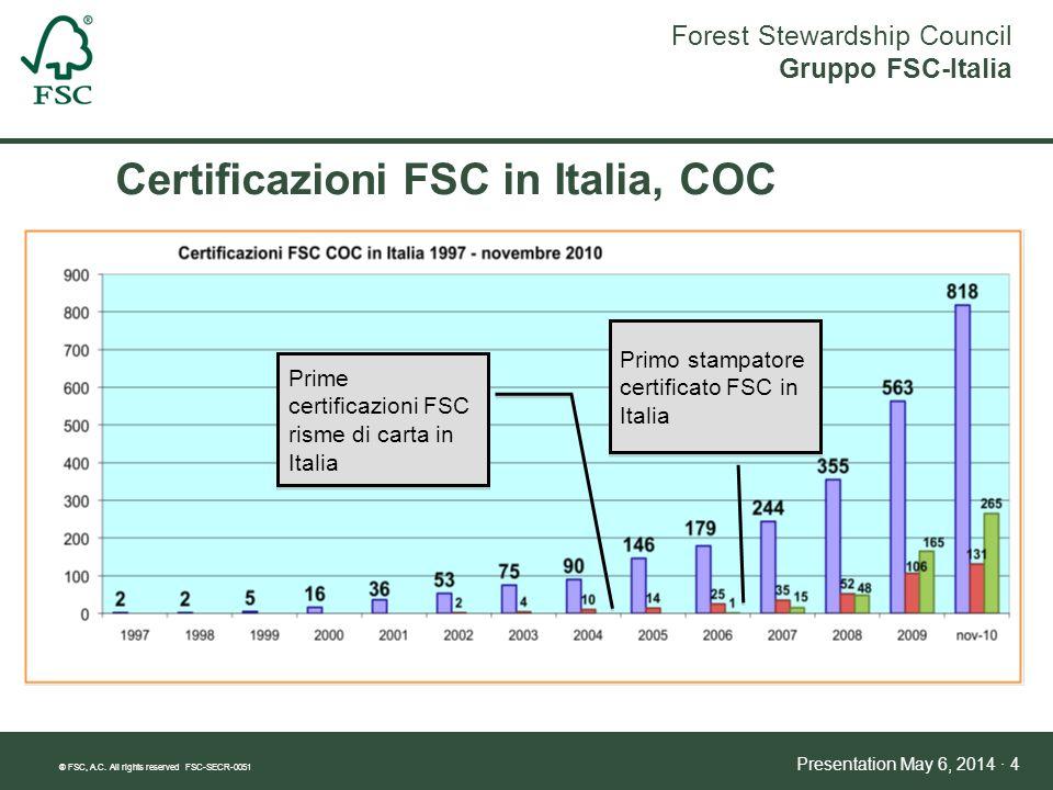 Forest Stewardship Council Gruppo FSC-Italia ® FSC, A.C. All rights reserved FSC-SECR-0051 Presentation May 6, 2014 · 4 Certificazioni FSC in Italia,