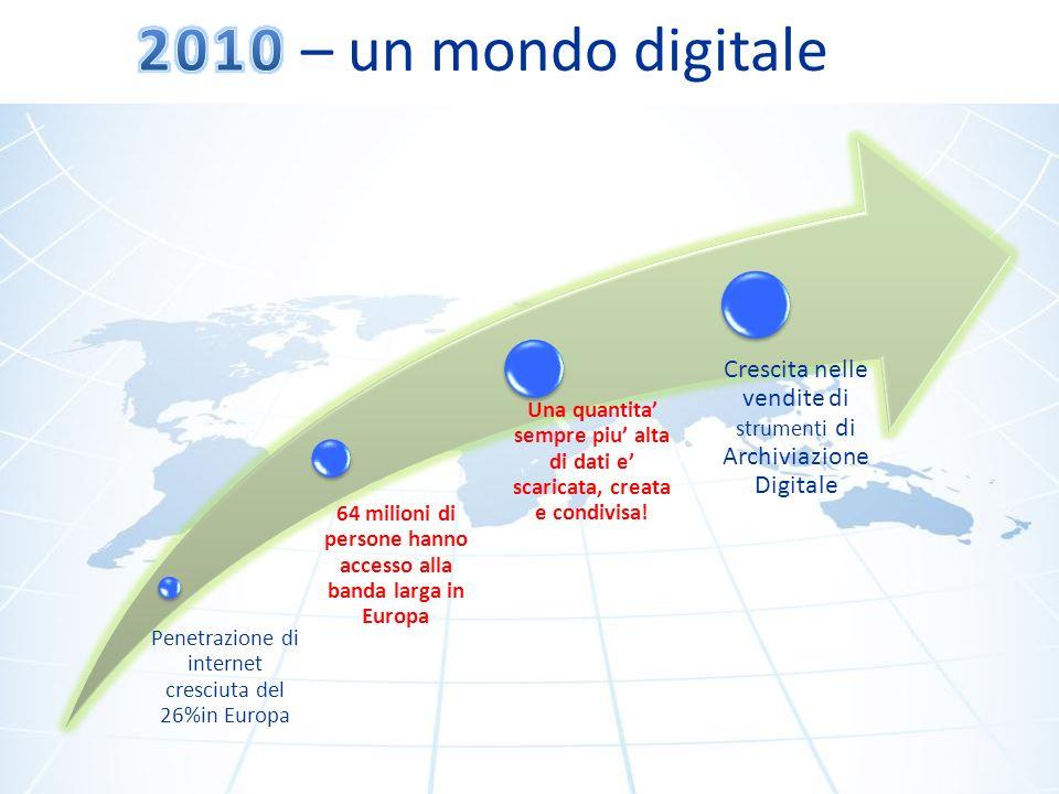 Penetrazione di internet cresciuta del 26%in Europa 64 milioni di persone hanno accesso alla banda larga in Europa Una quantita sempre piu alta di dati e scaricata, creata e condivisa .