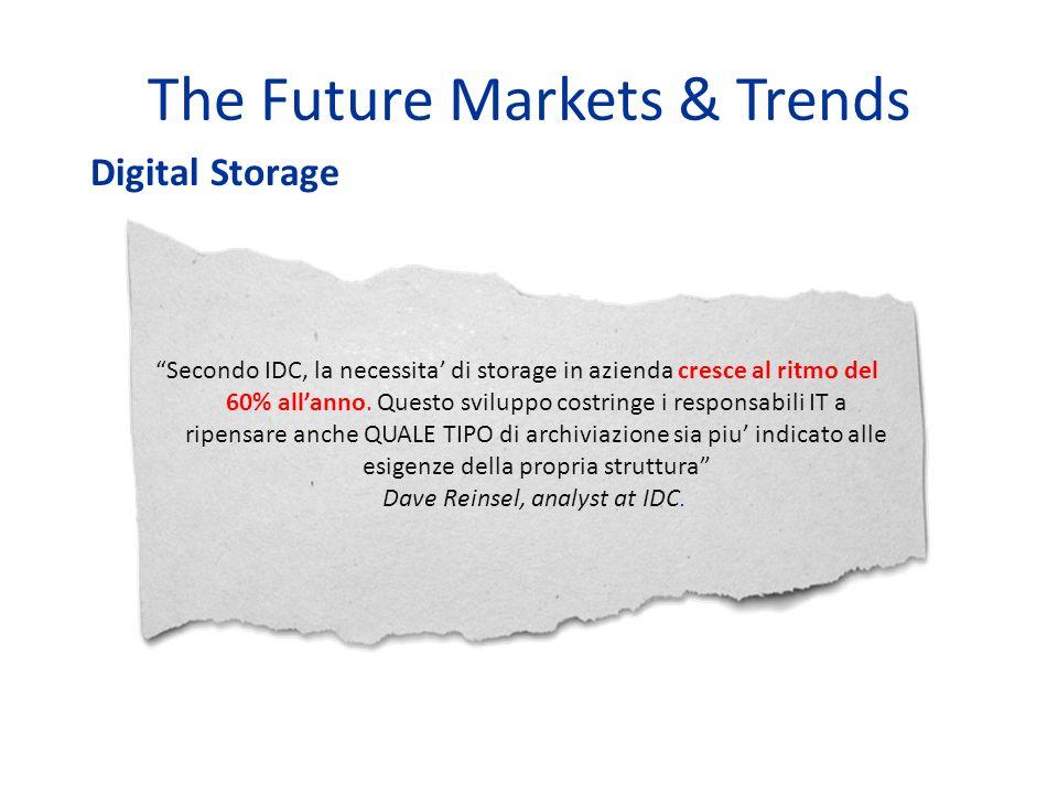 Cloud Computing Fixed Storage Networking Removable Storage ARCHIVIAZIONE DATI