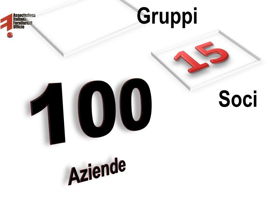 Soci Gruppi