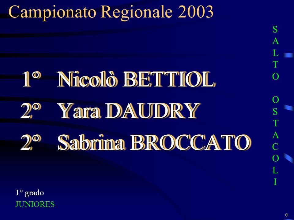 Campionato Regionale 2003 1° grado JUNIORES 1° Nicolò BETTIOL 2° Yara DAUDRY 2° Sabrina BROCCATO 1° Nicolò BETTIOL 2° Yara DAUDRY 2° Sabrina BROCCATO SALTO OSTACOLISALTO OSTACOLI